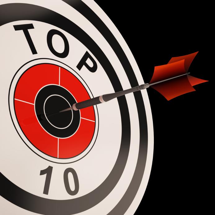 Top Ten Target Shows Best Selected Result