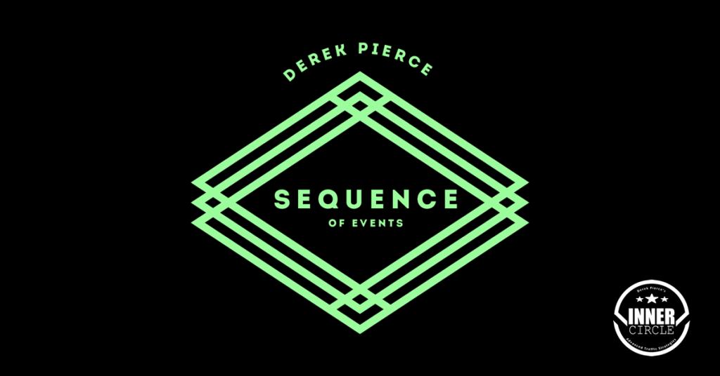 sequenceofeventsinnercircle